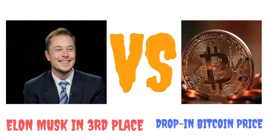 Elon Musk in 3rd place | Bitcoin drops to $ 33,000 ,21% fall, What is the reason?