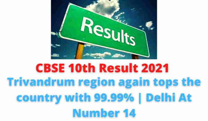 CBSE 10th Result 2021: Trivandrum region again tops the country with 99.99%   Delhi At Number 14.