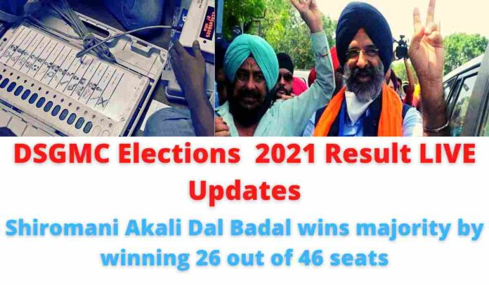 DSGMC Elections 2021 Result LIVE UPDATES: Shiromani Akali Dal Badal wins majority by winning 26 out of 46 seats.