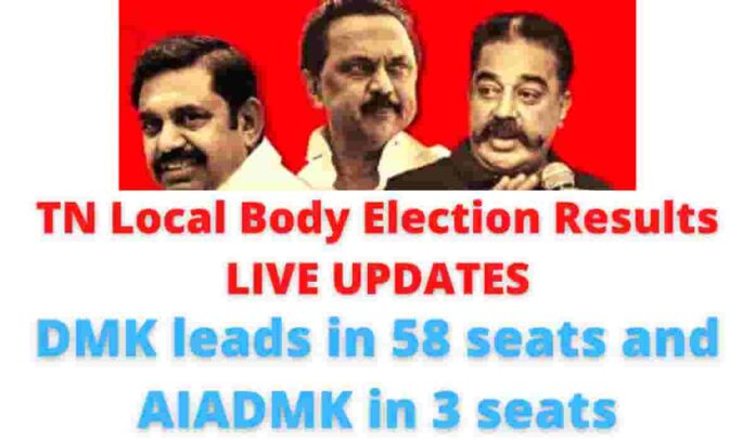 TN Local Body Election Results LIVE UPDATES: DMK leads in 58 seats and AIADMK in 3 seats.